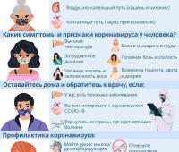 Короновирусная инфекция